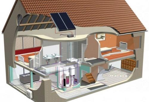 Проектирование отопления в частном доме в Москве